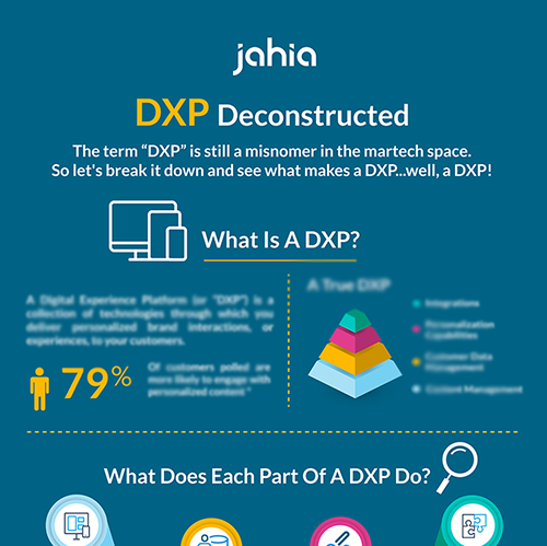 cover-DXP-Deconstructed-Infographic.png